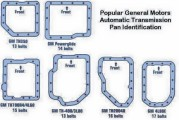 GM Transmission Pan Identification