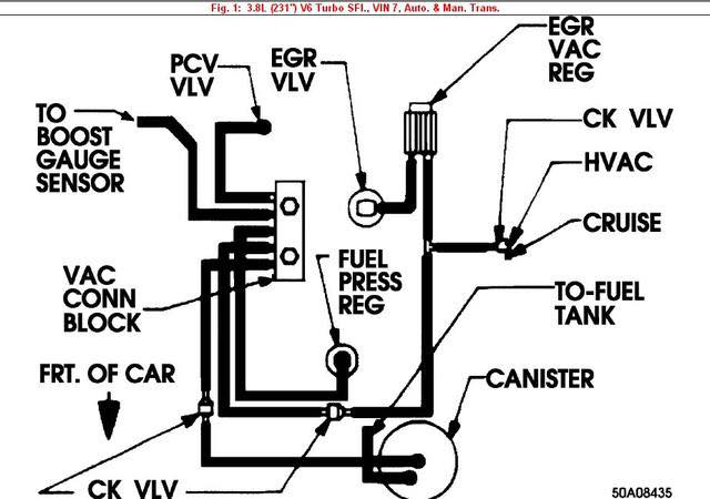 wiring diagram of window ac with Vacuum Line Routing 231 3 8 Liter Turbo on 1966 Kenworth W900 Wiring Diagram besides 2tyye 1988 Toyota 4runner 3 0l Sr5 Heater Ac Fan Just Went further 5a1br Cadillac Fleetwood Rwd Need Wiring Schematic 1994 likewise Chrysler Lebaron 3 0 1995 Specs And Images as well How To Read Electrical Wiring Diagrams.
