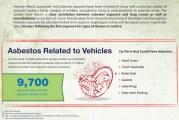 Exposing Dangers Inside Buick Automobiles