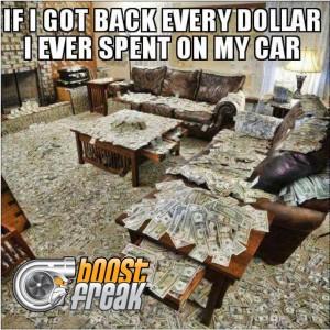 money spent on car