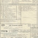 1982 grand national window sticker