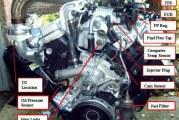 1985 Buick 3.8 liter Sensors Location