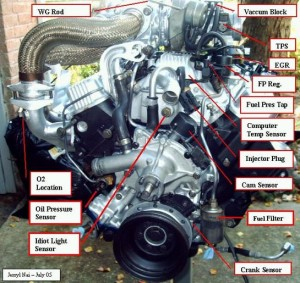 Buick V Sensor Location X