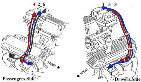 buick v6 turbo spark plug firing order wire position