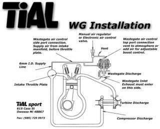 wastegate vacuum lines
