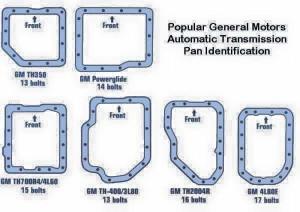 GM Trans Pan ID