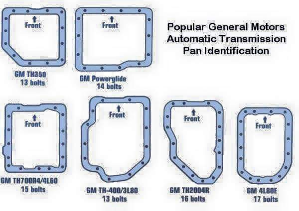 Gm Transmission Pan Identification