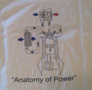 anatomy of power shirt 1