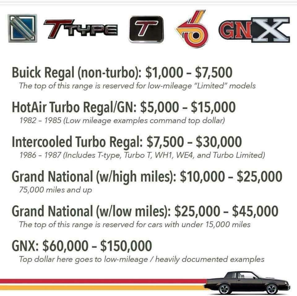 2013 Buick Regal Turbo