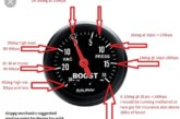 Turbo Car Timing Points vs Boost PSI Chart