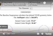 Drag Radial Rear Suspension Explained, I/C Anti-Squat & More!