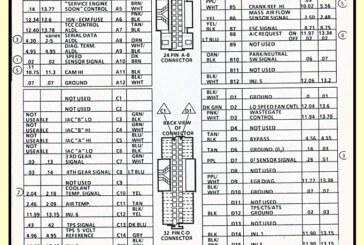 ECM Computer Pinout Wiring Diagram
